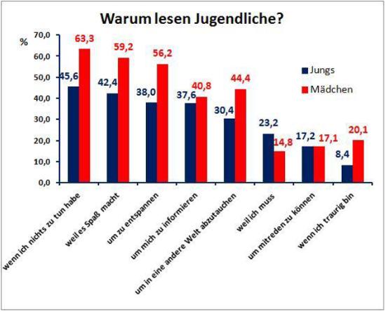 Atemberaubend Lesen Von Elektrischen Diagrammen Und Schaltplänen ...
